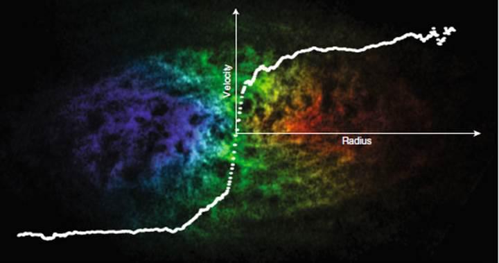 Karanlık madde teorisi evrensel bir sabit ile çürütülebilir mi?