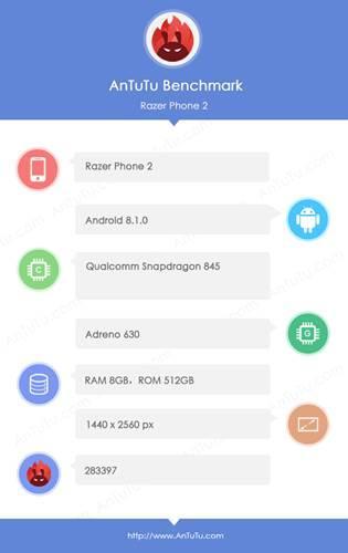 Razer Phone 2'nin Snapdragon 845 ile geleceği onaylandı