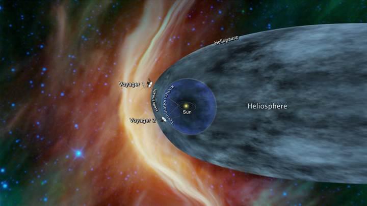 Voyager 2, Güneş Sistemi'ni terk etmek üzere