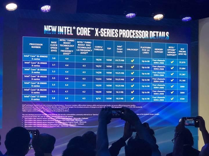 Intel Core-X ailesi yenilendi