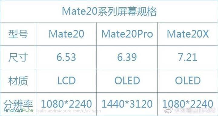 Oyuncu odaklı Huawei Mate 20X geliyor