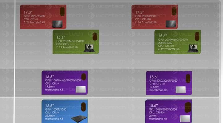 Nvidia RTX mobil kartlar göründü