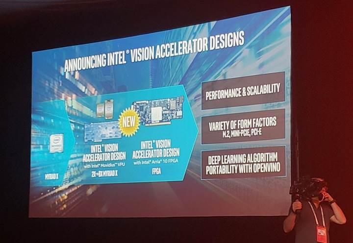 Intel görsel bilişim hızlandırıcı kartlarını duyurdu