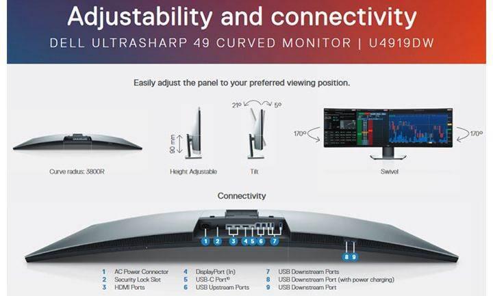 Dell dünyanın ilk 49 inçlik çift QHD monitörünü duyurdu