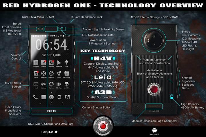 Red Hydrogen One tüm teknik özellikleriyle karşımızda
