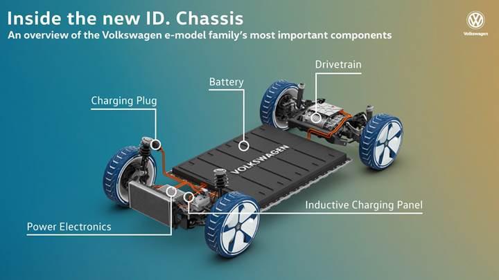 Volkswagen ilk elektrikli araç fabrikasını Çin'de kuruyor