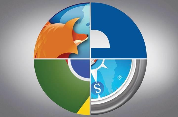 Chrome'un bileği bükülmüyor: Firefox'a 7, Edge'e 15 kat fark