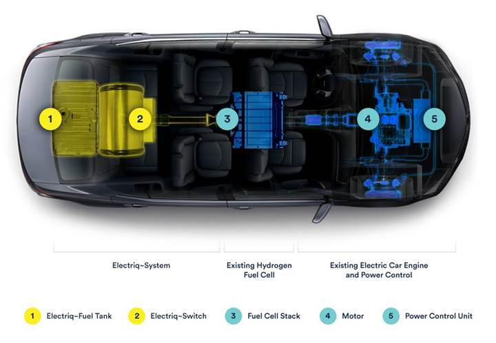 Suyla çalışan otomobiller gerçek mi oluyor? Geri dönüştürülebilir su bazlı yakıt geliştirildi
