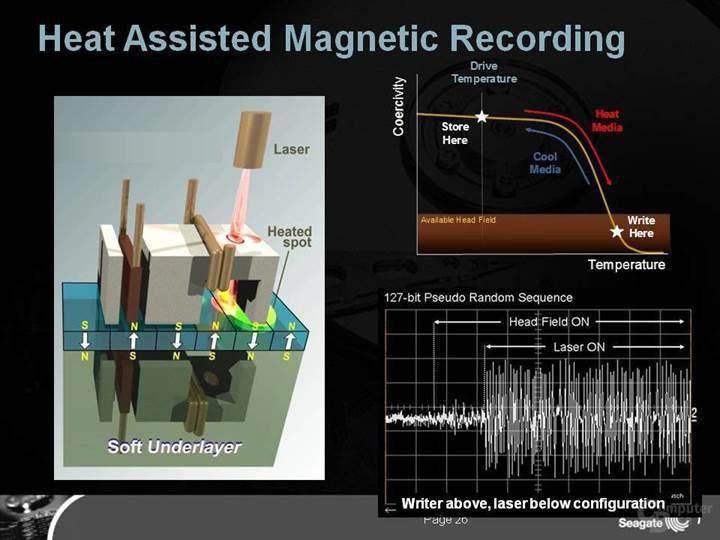 Seagate 16TB kapasiteli disklerin testlerine başladı
