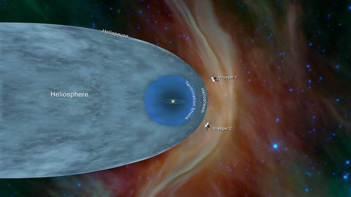 Voyager 2, resmen yıldızlararası uzaya ulaştı