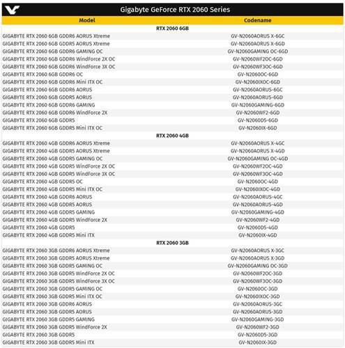 Nvidia GeForce RTX 2060 ekran kartı 6 farklı bellek versiyonu ile gelecek