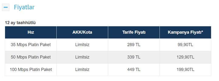 Turkcell Superonline'ın yeni limitsiz fiber internet kampanyaları açıklandı