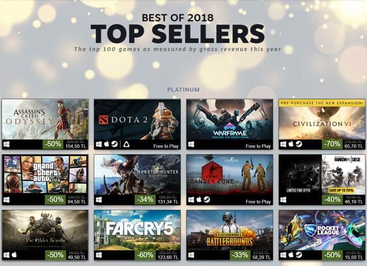 Steam, 2018'in en çok satan oyunlarını açıkladı