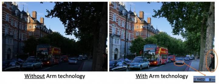 ARM'den HDR destekli görüntü işlemciler
