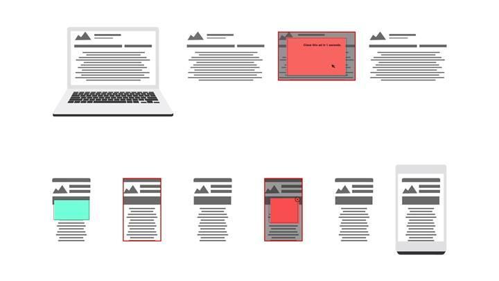 Chrome reklam engelleyici 9 Temmuz'da etkin