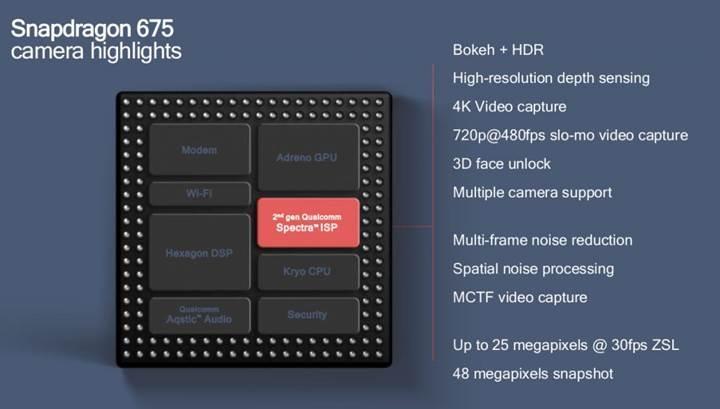 Qualcomm Snapdragon 675 işlemcisine ait AnTuTu skoru ortaya çıktı