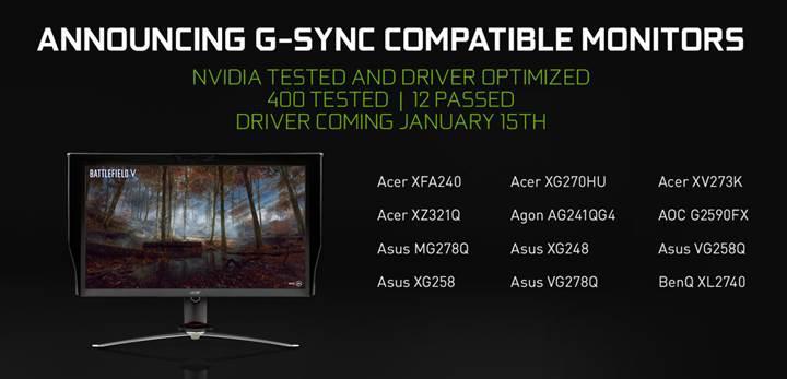 FreeSync destekli ilk Nvidia sürücüsü yayınlandı