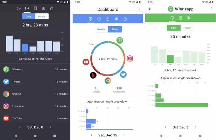 ActionDash uygulaması dijital denge özelliğini tüm Android telefonlara getiriyor