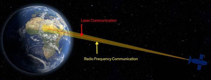 Facebook uydu iletişimini güçlendirmek için 'uzay lazerleri' kuruyor