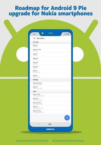 Nokia markası Android 9 güncelleme sistemini anlattı