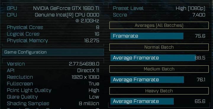 GTX 1660 Ti ve GTX 1660'ın fiyatı ve çıkış tarihi sızdı