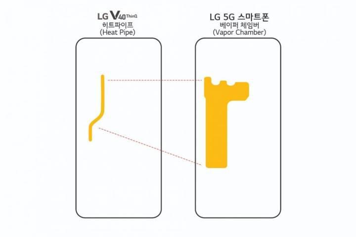 LG'nin ilk 5G'li telefonunun ismi ve fiyatı ortaya çıktı