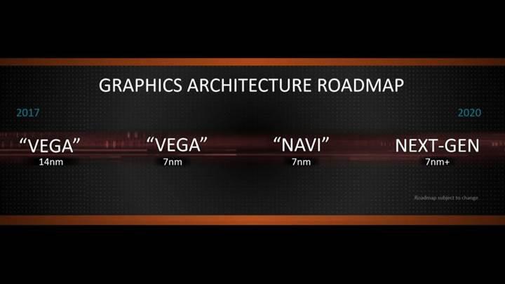 AMD Navi mimarisi Ekim ayına sarktı