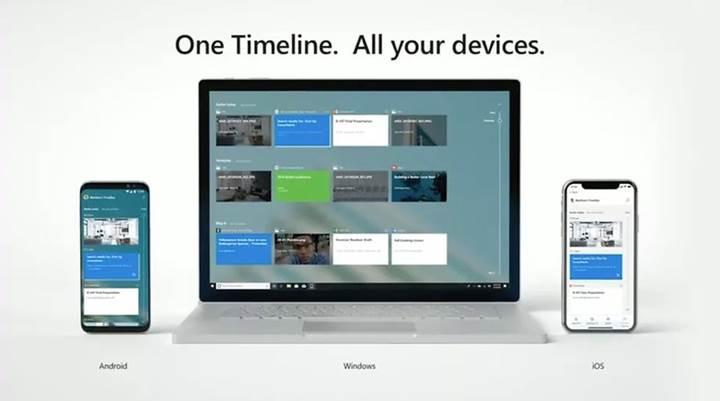 Windows 10 Zaman Çizelgesi özelliği Chrome'a geliyor