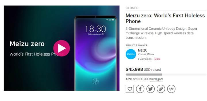 Meizu Zero kitle fonlaması tamamlanamadı