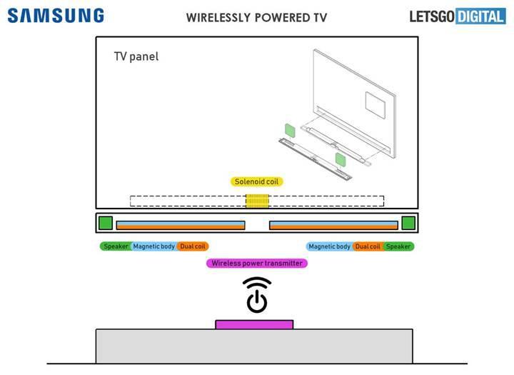 Samsung televizyonları gelecekte tamamen kablosuz olacak