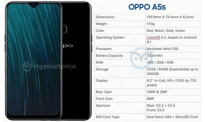 Oppo A5s'in tüm özellikleri gün ışığına çıktı