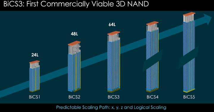 128 katmanlı 3D NAND yongaları yakın