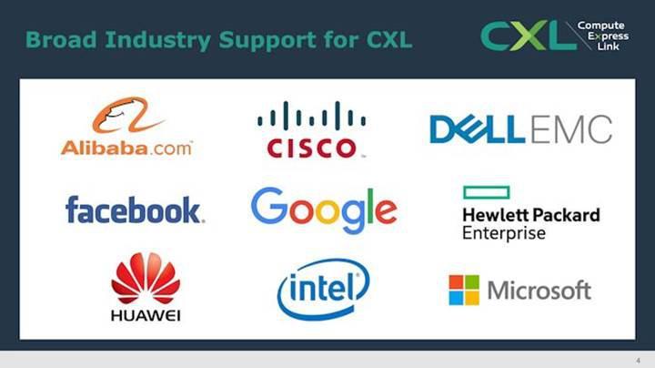 Intel yeni iç bağlantı standardı CXL'i duyurdu