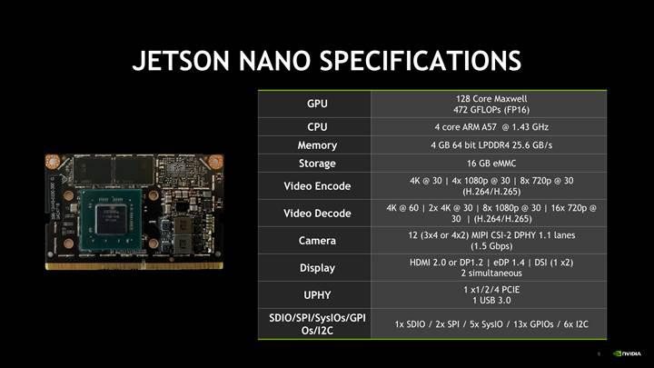 Daha ucuz Nvidia Jetson Nano geliştirici kartı duyuruldu