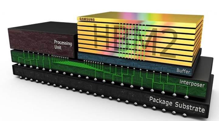 HBM2E bellek üretimi başlıyor