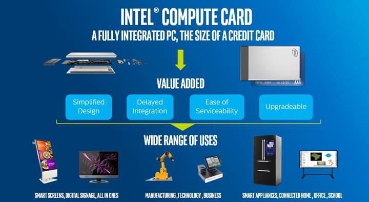 Intel'in modüler bilgisayar projesi Compute Card iptal edildi