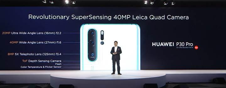 DxOMark'ın yeni lideri: Huawei P30 Pro