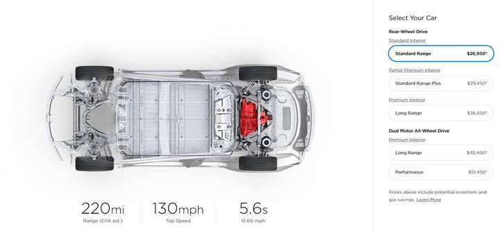 35 bin dolarlık Tesla Model 3'lerin teslimat tarihi ertelendi