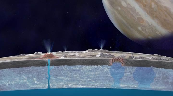 NASA, Europa görevi uydusunun anten testini yapıyor