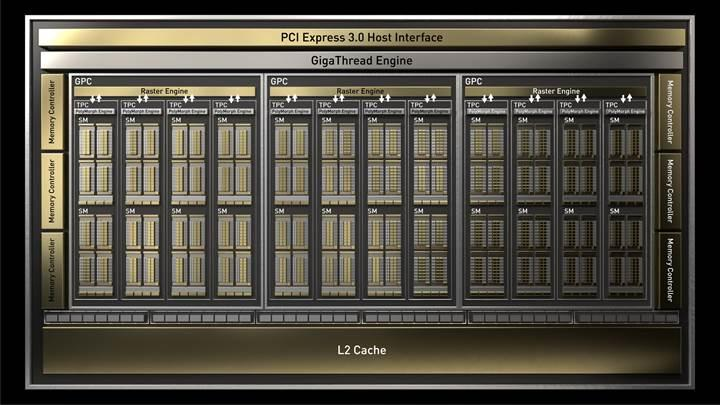 Nvidia mobil GTX 1660 Ti ve GTX 1650 hazırlığında