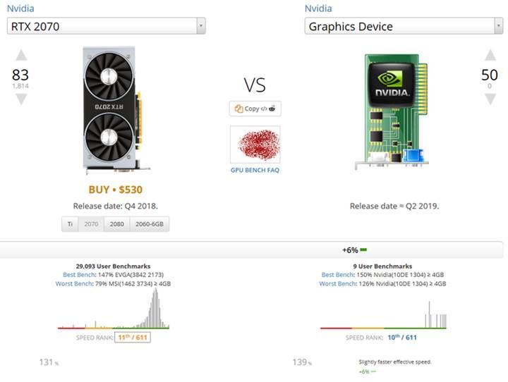 Nvidia, RTX 2080 ile RTX 2070'in arasında yeni bir kart konumlandırabilir