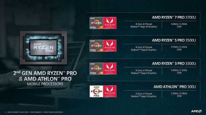 AMD 2. nesil Ryzen Pro mobil işlemcilerini duyurdu