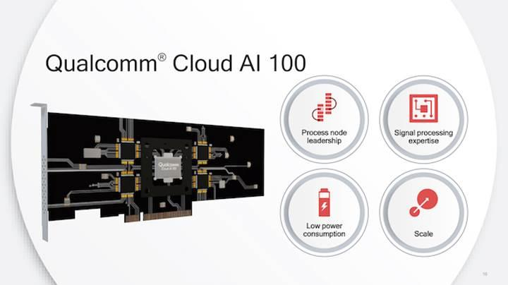 Qualcomm ilk bağımsız yapay zekâ hızlandırıcısını duyurdu