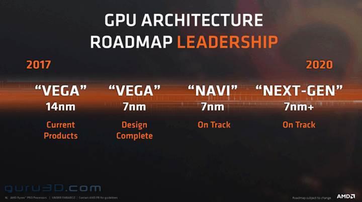 AMD Navi 10'un çıkış tarihi sızdı