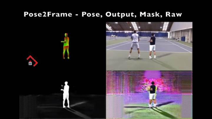Facebook yapay zeka araştırmacıları standart videolardan oyun karakterleri oluşturdu