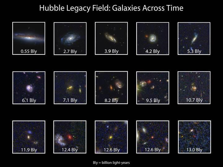 Hubble, 'evrenin tarihini' tek bir büyüleyici fotoğrafa sığdırdı