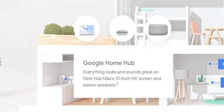 Google I/O 2019'da bizleri neler bekliyor?