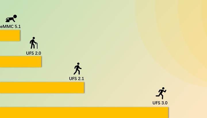 OnePlus 7 Pro, süper hızlı depolama teknolojisi UFS 3.0 ile gelebilir