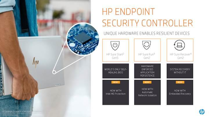 Özel HP kontrolcüsü dizüstü modellerinde en yüksek güvenliği vadediyor