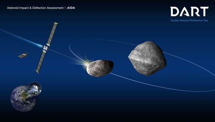 Bir asteroitin yörüngesi değiştirilebilir mi? İşte NASA'nın ilginç planı